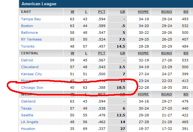 whitesox_standings